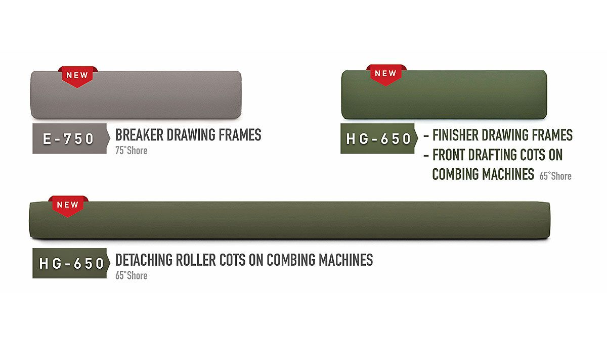 The Benefits of HG-650 Draw Frame Cots